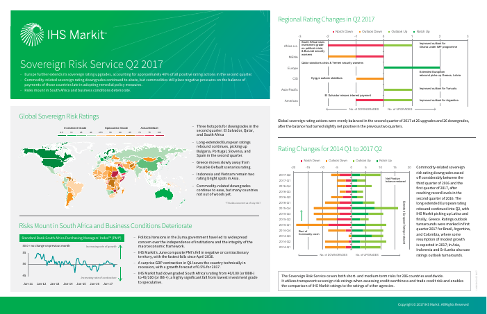 Global Sovereign Risk Snapshot Q2 2017