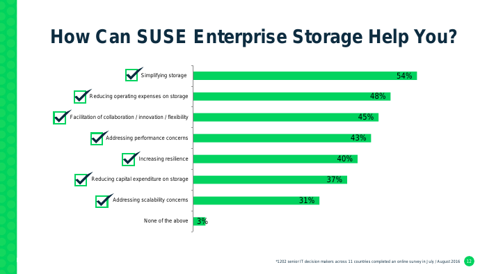 SUSE Enterprise Storage 5