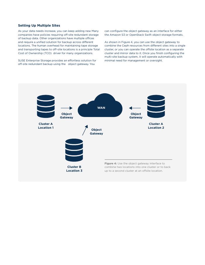 SUSE Enterprise Storage: Smart Choice for Disk-to-Disk Backup