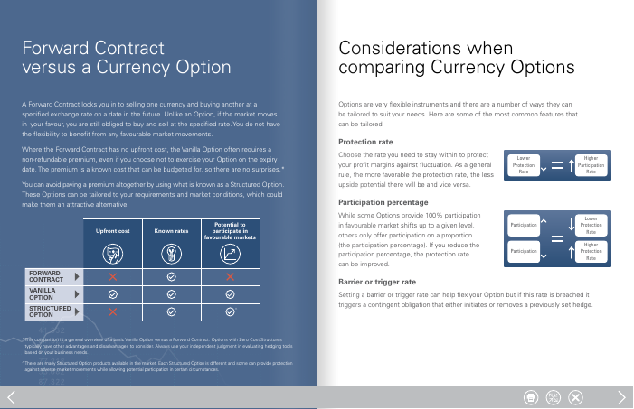 eBook: A Guide to Options