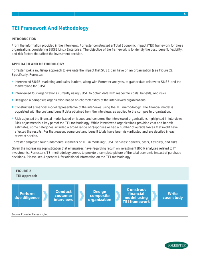 Forrester TEI Research Paper