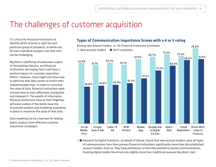 Supporting Customer Acquisition Through Effective Data Modeling [White Paper]
