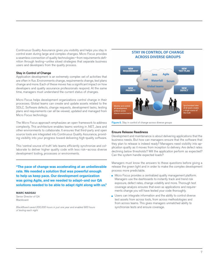 [White Paper] Continuous Quality Assurance