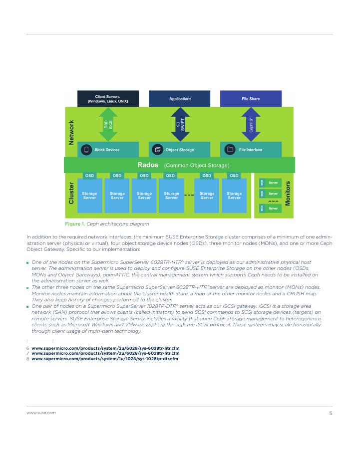 SUSE Enterprise Storage v4 Implementation Guide