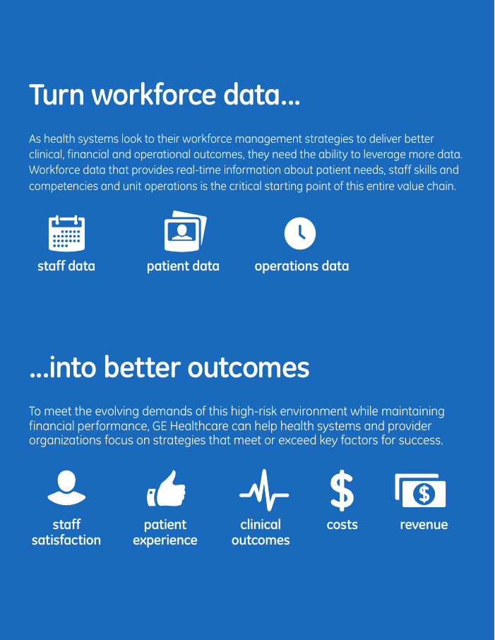 Workforce Management Solution Overview