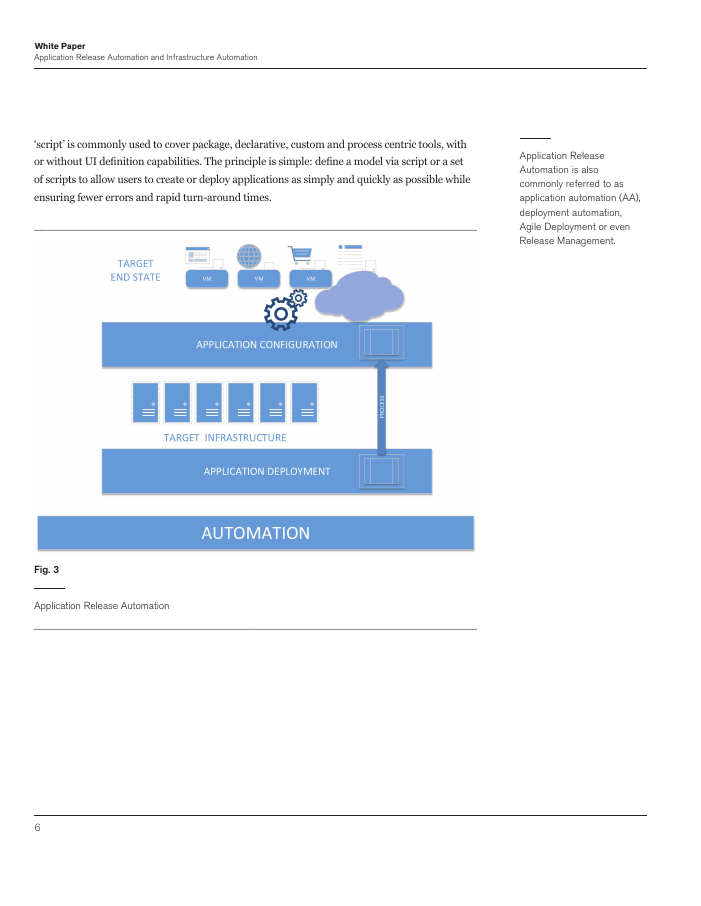Application Release Automation and Infrastructure Automation