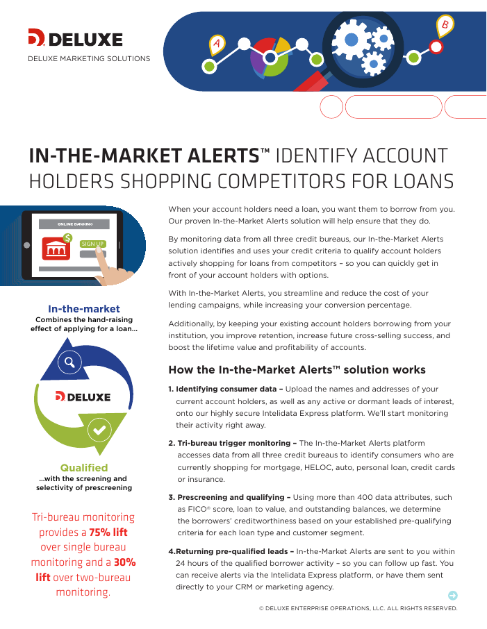 In-the-Market Alerts™ solution