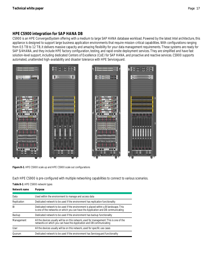 HPE RC for SAP S/4HANA on HPE Converged Data Center Infrastructure
