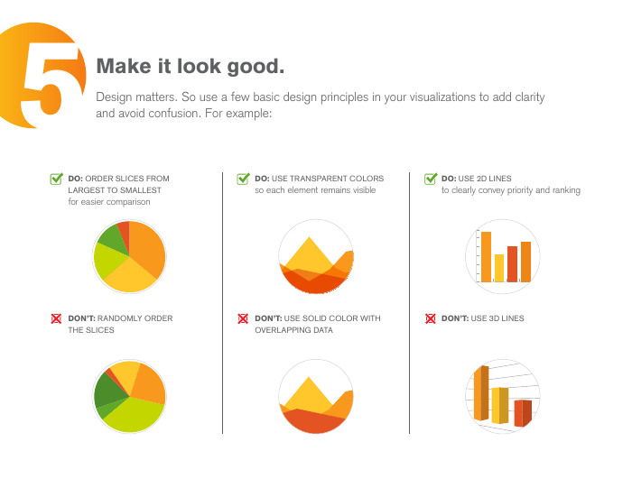 E-book: 7 Tips for More Effective Visualizations