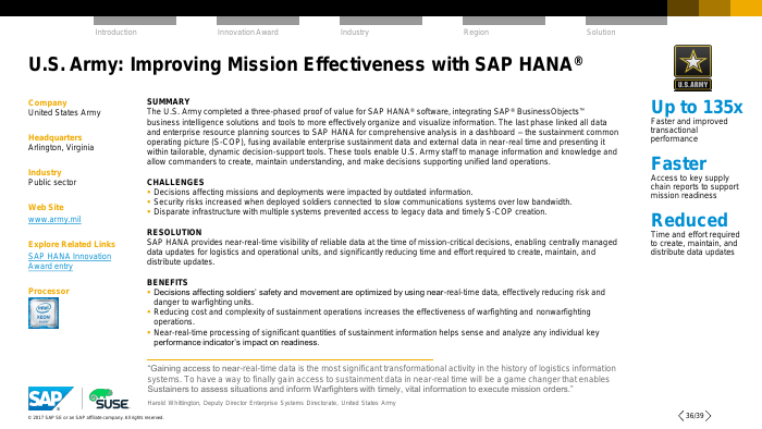 Success Stories: SAP HANA Innovation Award Winners Run on SUSE Linux Enterprise