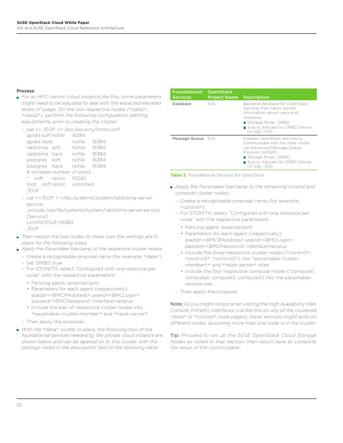 SGI and SUSE OpenStack Cloud Reference Architecture