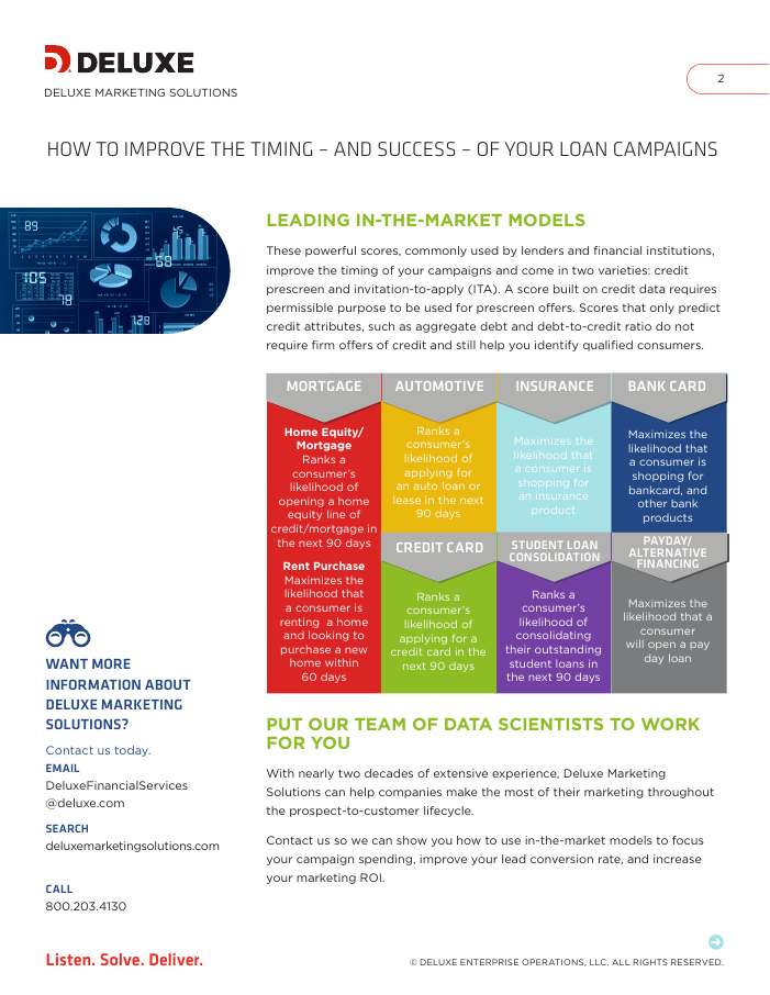 How to Improve the Timing – and Success – of Your Loan Campaigns