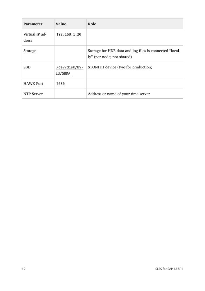 SAP HANA SR Performance Optimized Scenario