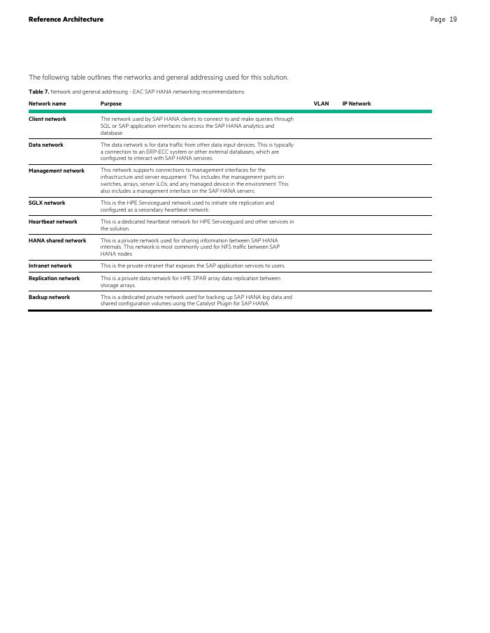 HPE RA for Enterprise Application Continuity Solution for SAP/SAP HANA