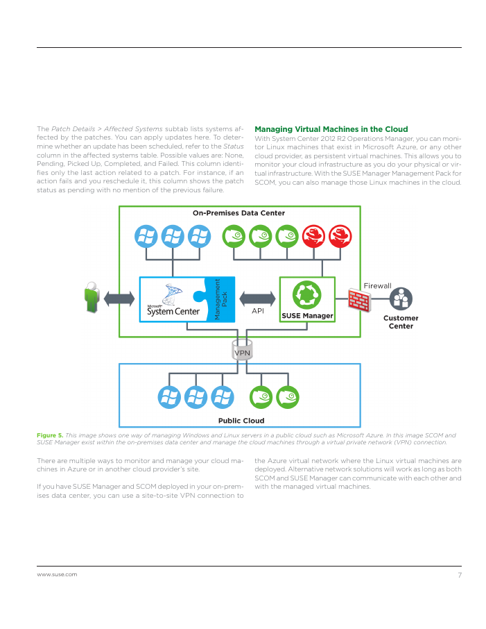 White Paper: Management Pack for Microsoft