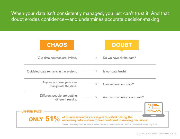 E-book: Can You Trust Your Data? 3 Ways to Be Sure.