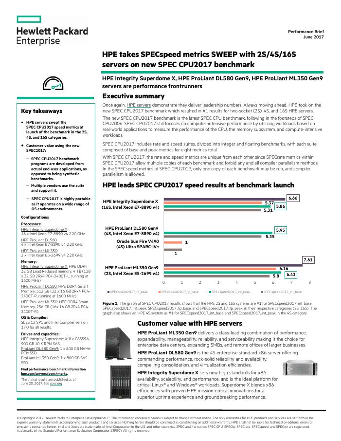 SPEC CPU2017 Benchmark