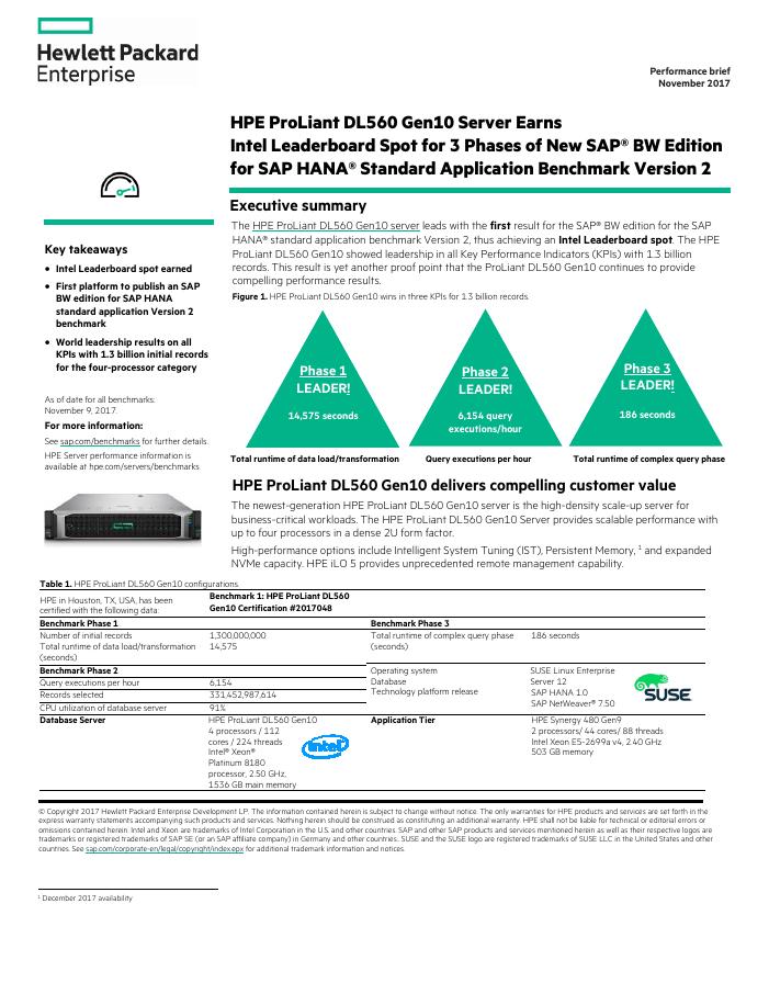 Performance Brief: HPE ProLiant DL560 Gen10 Server Earns Intel Leaderboard Spot