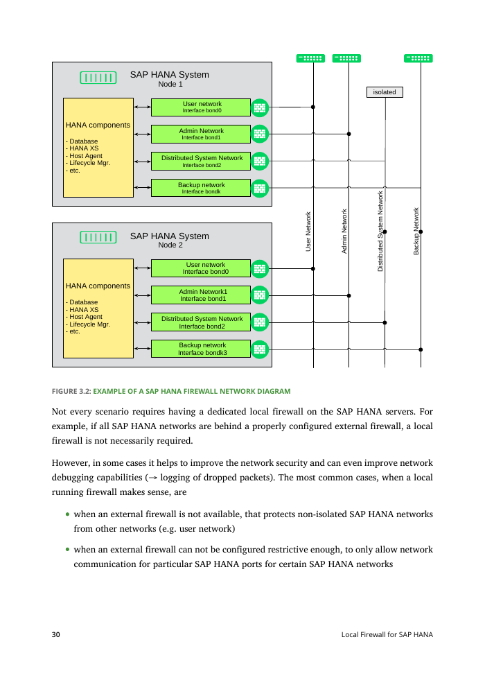 Operating System Security Hardening Guide for SAP HANA