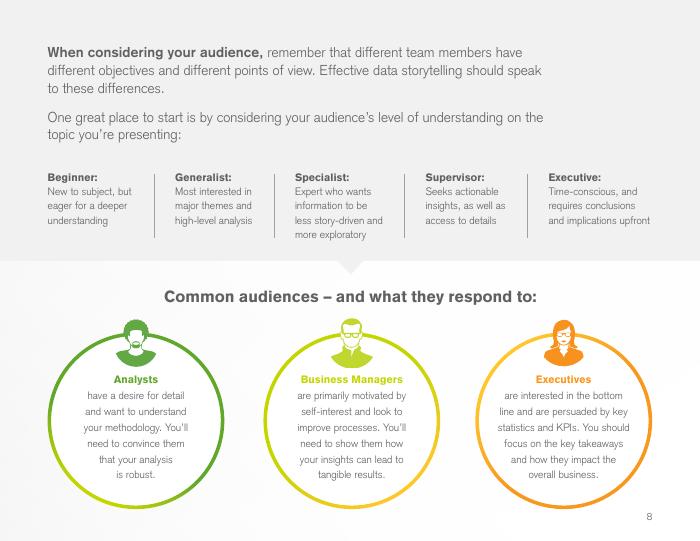5 Steps for Effective Data Storytelling