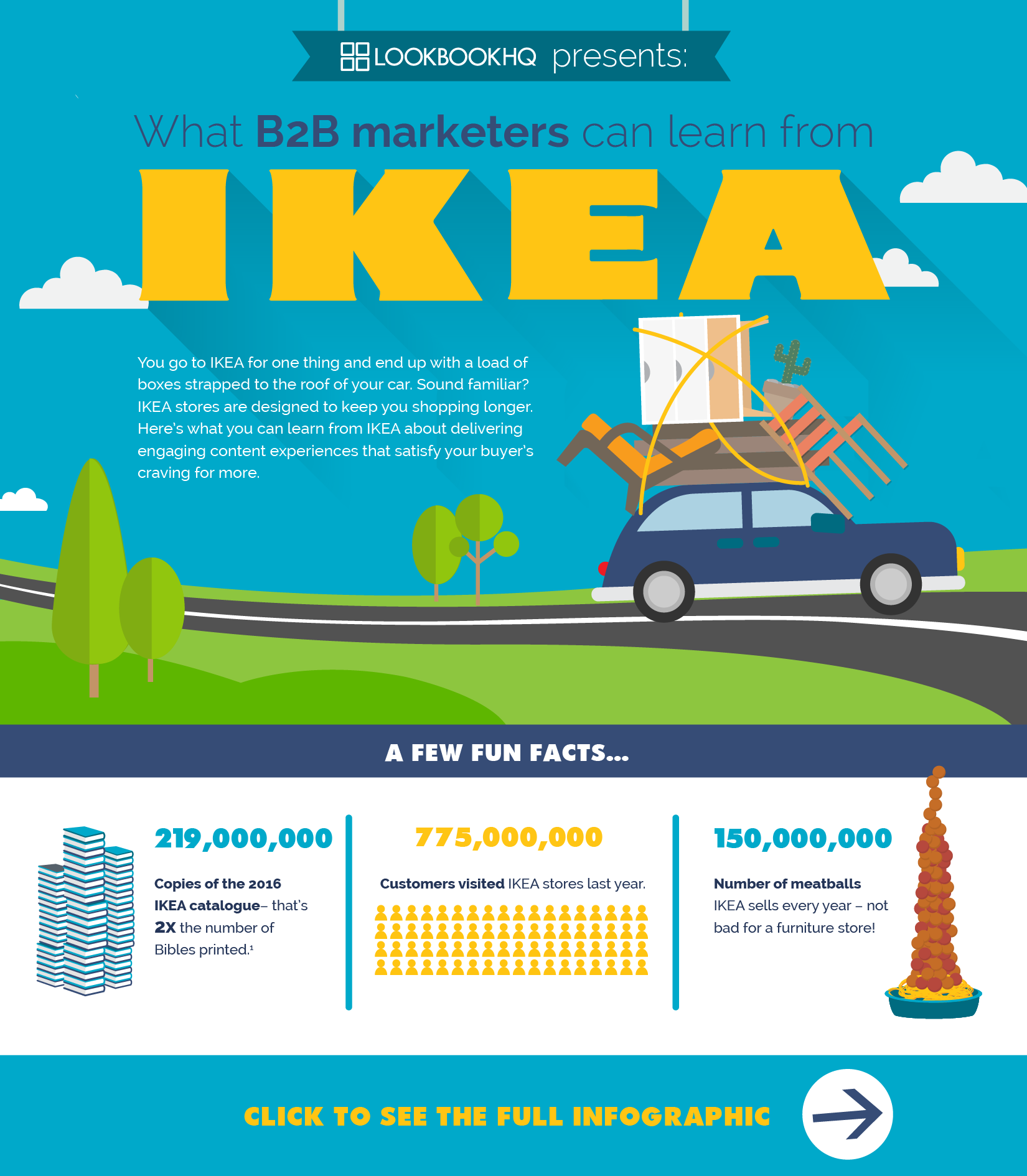A image with link to infographic to bring about what B2B marketers can learn from ikea